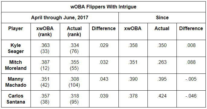woba flippers