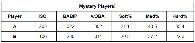 mysteryplayers