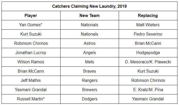 catchers 1