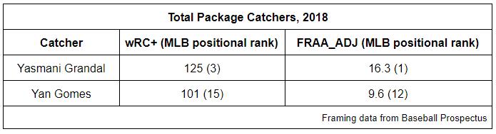 catchers 2