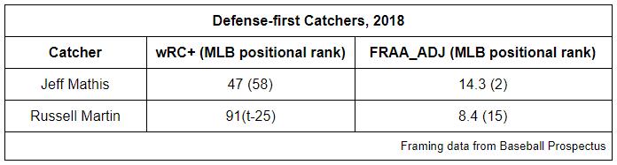 catchers 4